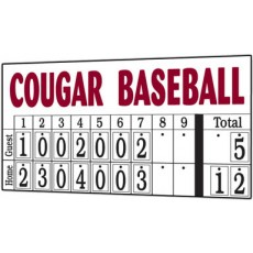HN-3 Baseball-Softball Manual Scoreboard, 8'Wx4'H