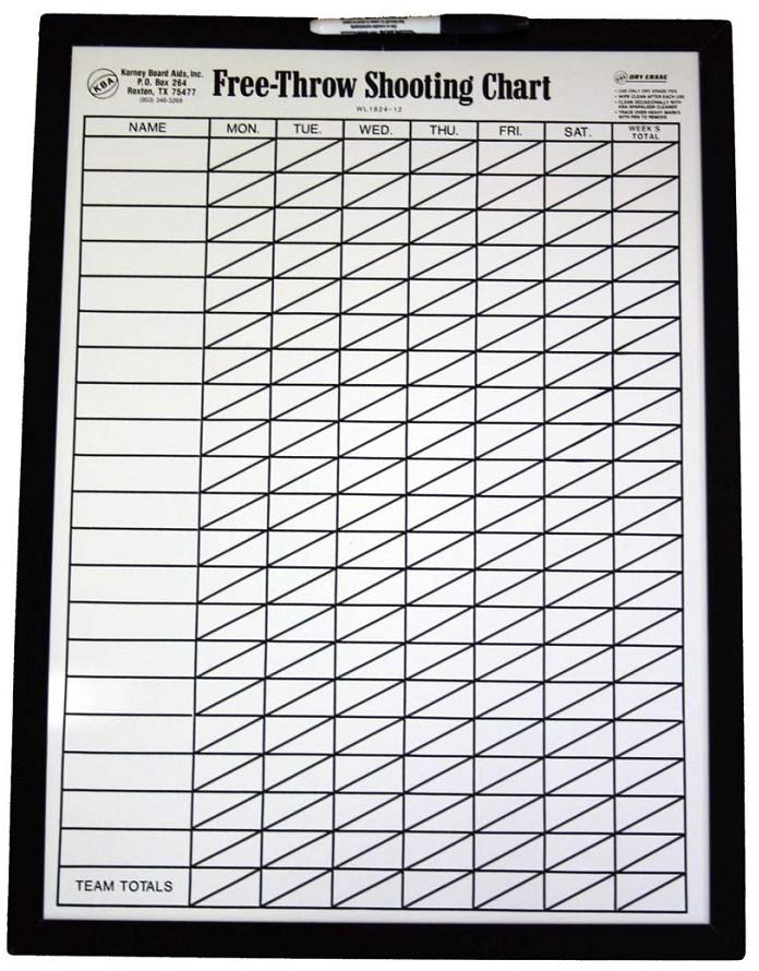 kba basketball free throw dry erase shot chart 491 kba basketball free throw dry erase shot chart  at pacquiaovsvargaslive.co