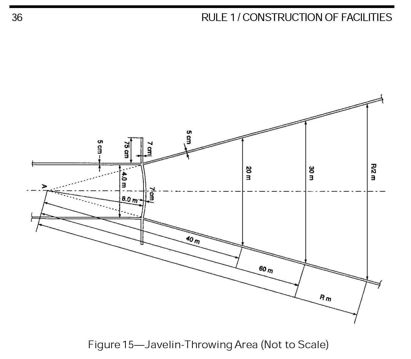 Track field facility diagram track field diagram pooptronica Gallery