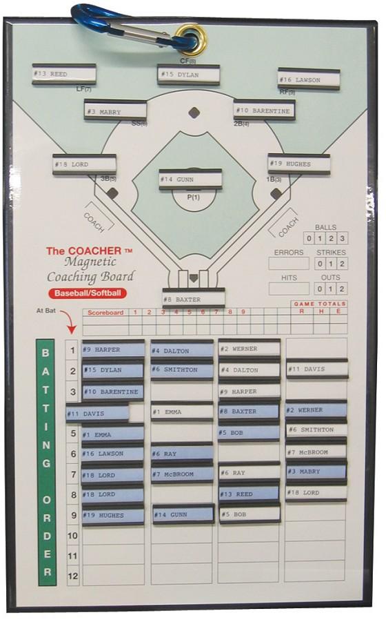 Coaches Magnetic Baseball Softball Coaching Board A32