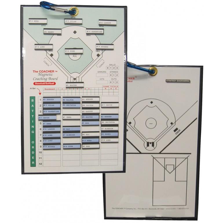 Accessories Marker Boards Baseball Softball coach board