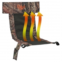 Chaheati Mossy Oak MAXX Heated Chair Add On