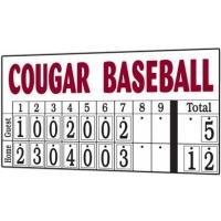 HN-3 Baseball-Softball Manual Scoreboard, 8'Wx4'H