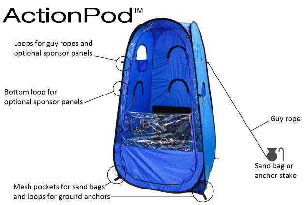 ActionPod™ Product Image