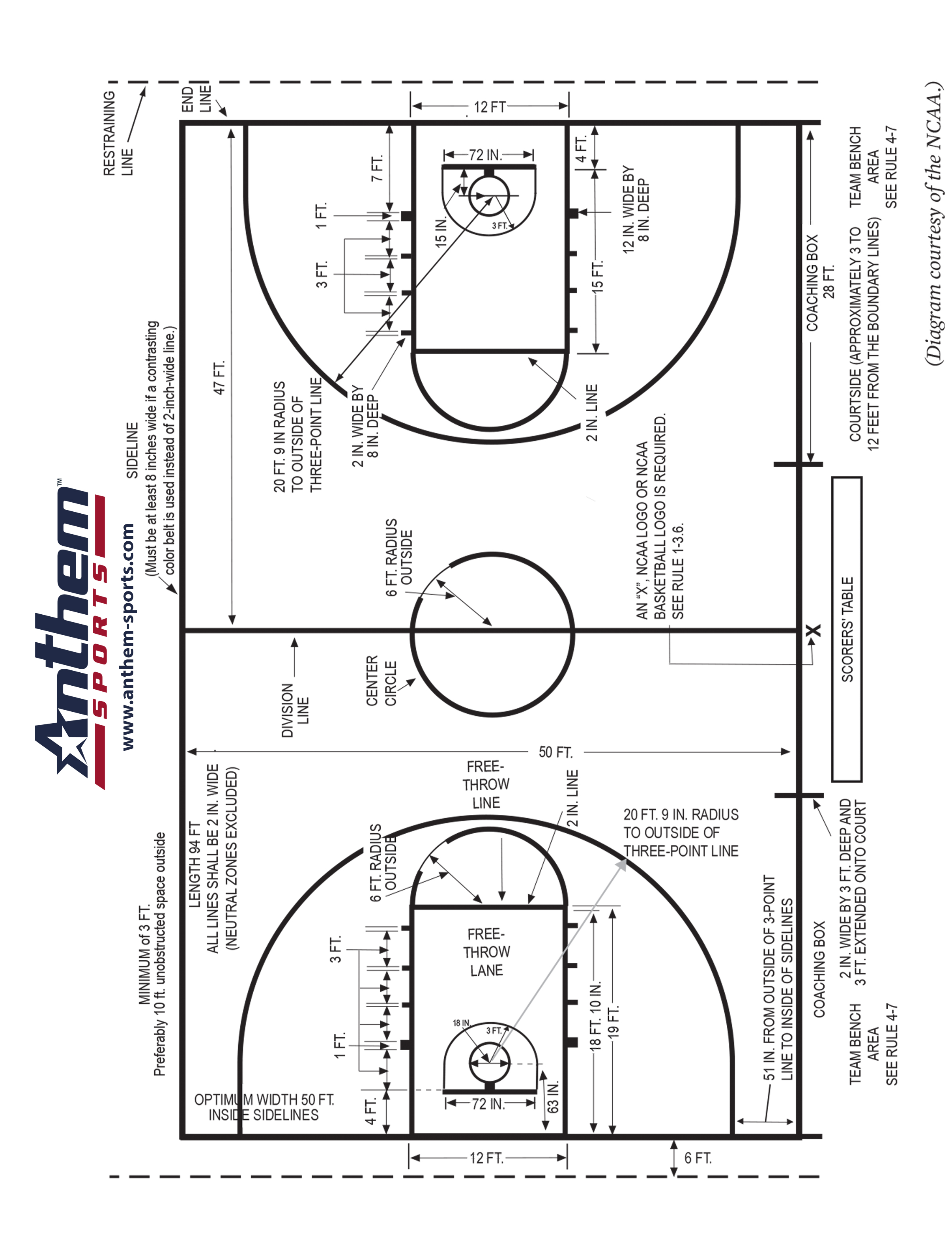 Ncaa Basketball Court Diagram Anthem Sports
