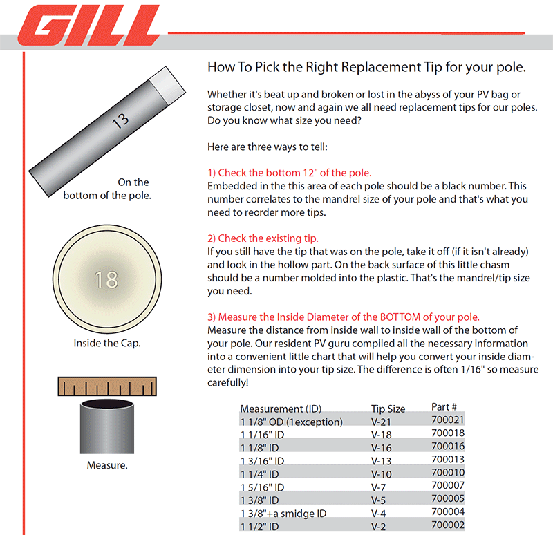 How-To Pick the Right Tip For Your Gill Pole Vault Pole