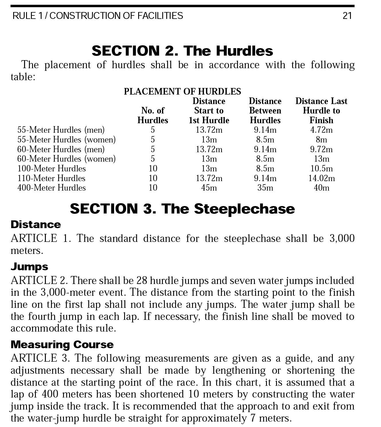 Track  U0026 Field Facility Diagram