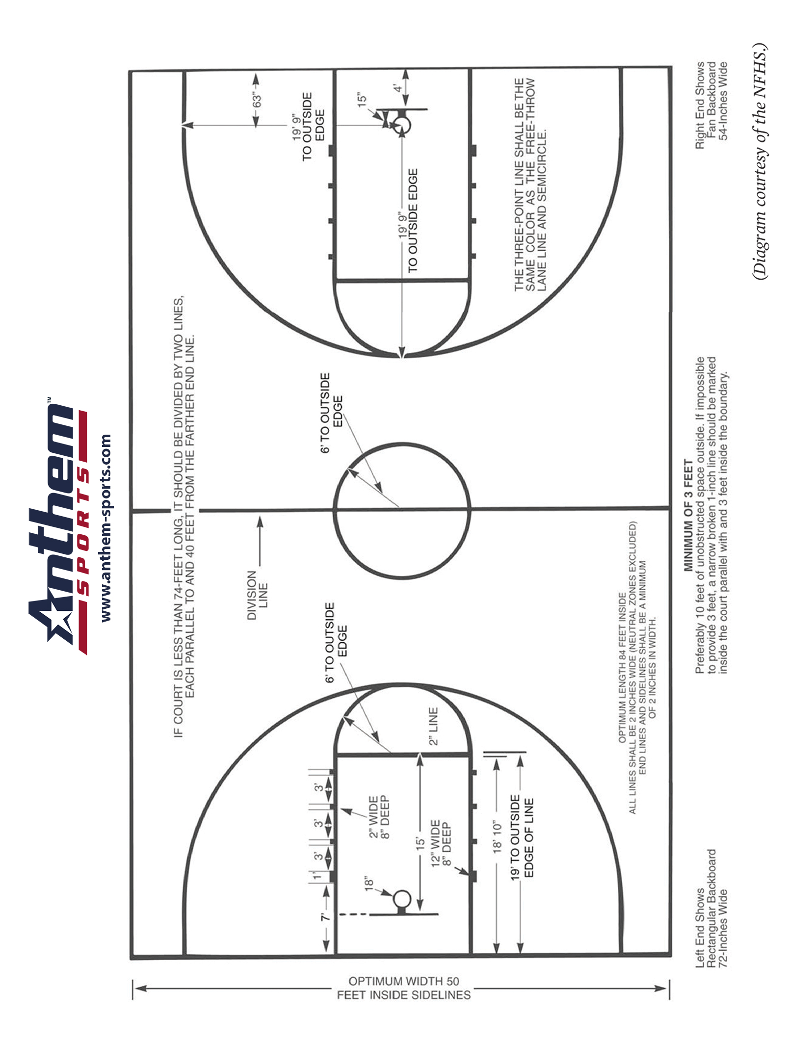 High School Basketball Court Diagram Anthem Sports