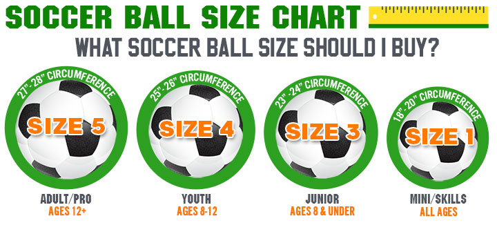 Soccer Ball Size Chart: What size soccer ball should I buy?